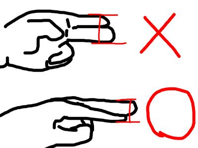 指2本を挿入するときのコツ