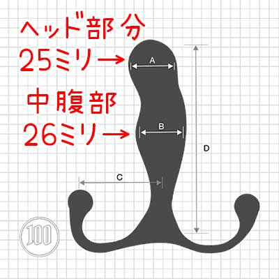 アネロスマキシマストライデントの直径