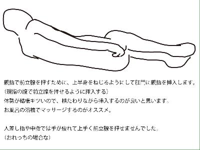 大竹が前立腺開発した時のやり方画像